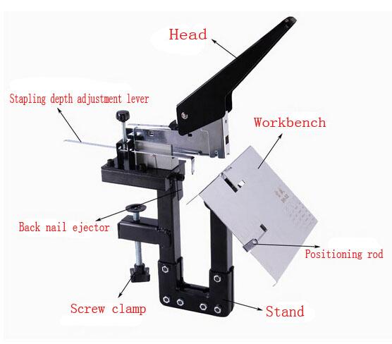 saddle stitch binding machine